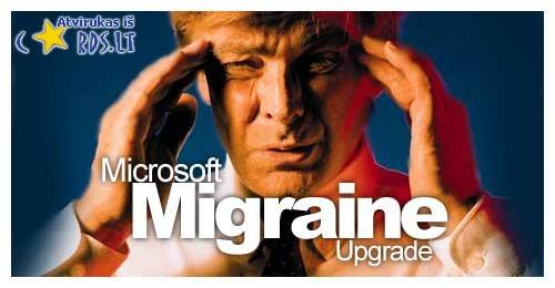 Microsoft produktas